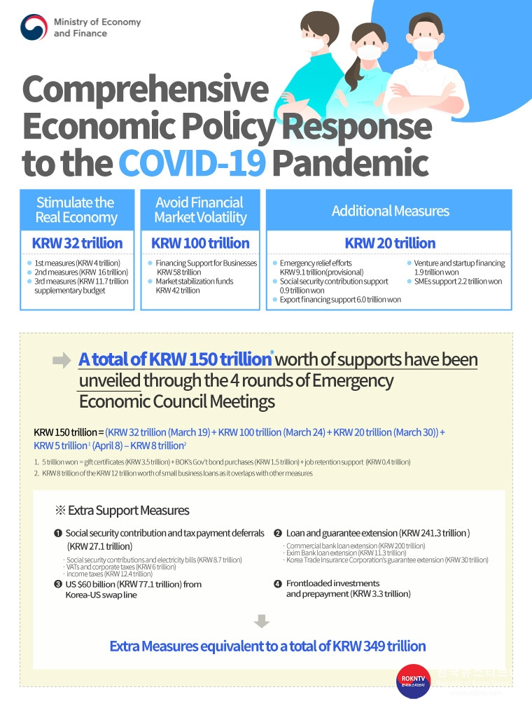 건강 2020.04.17.(금) (이미지) 1-1 Economic_Policy_Response_(1).jpg